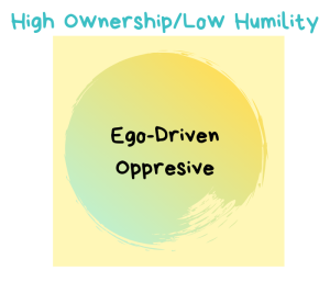High Ownership_Low Humility