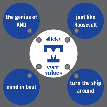 sticky core values