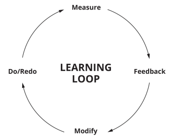 learning-loop